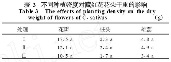 表3 不同種植密度對藏紅花花朵干重的影響