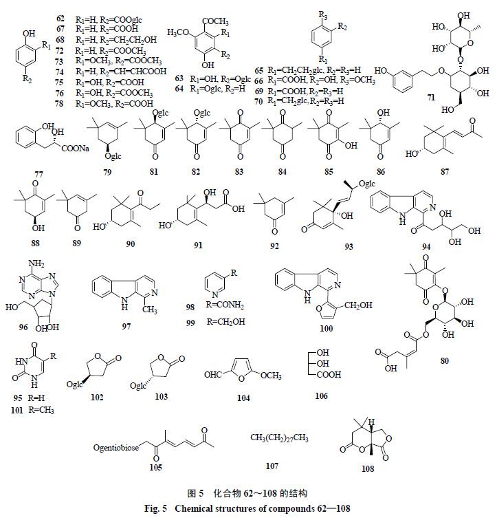 图5 化合物62~108的结构