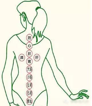 罐斑的诊断图